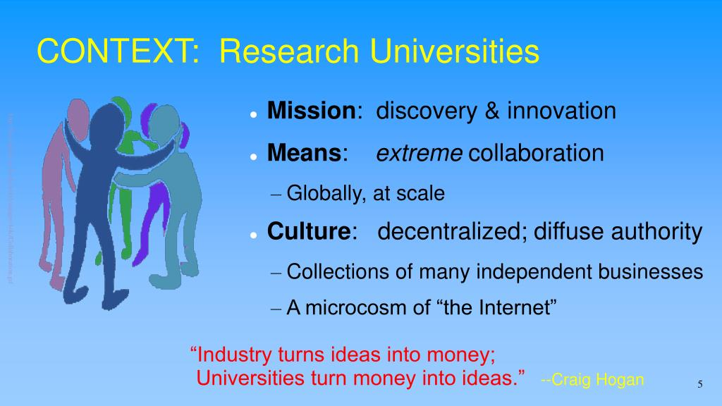 CONTEXT:  Research Universities