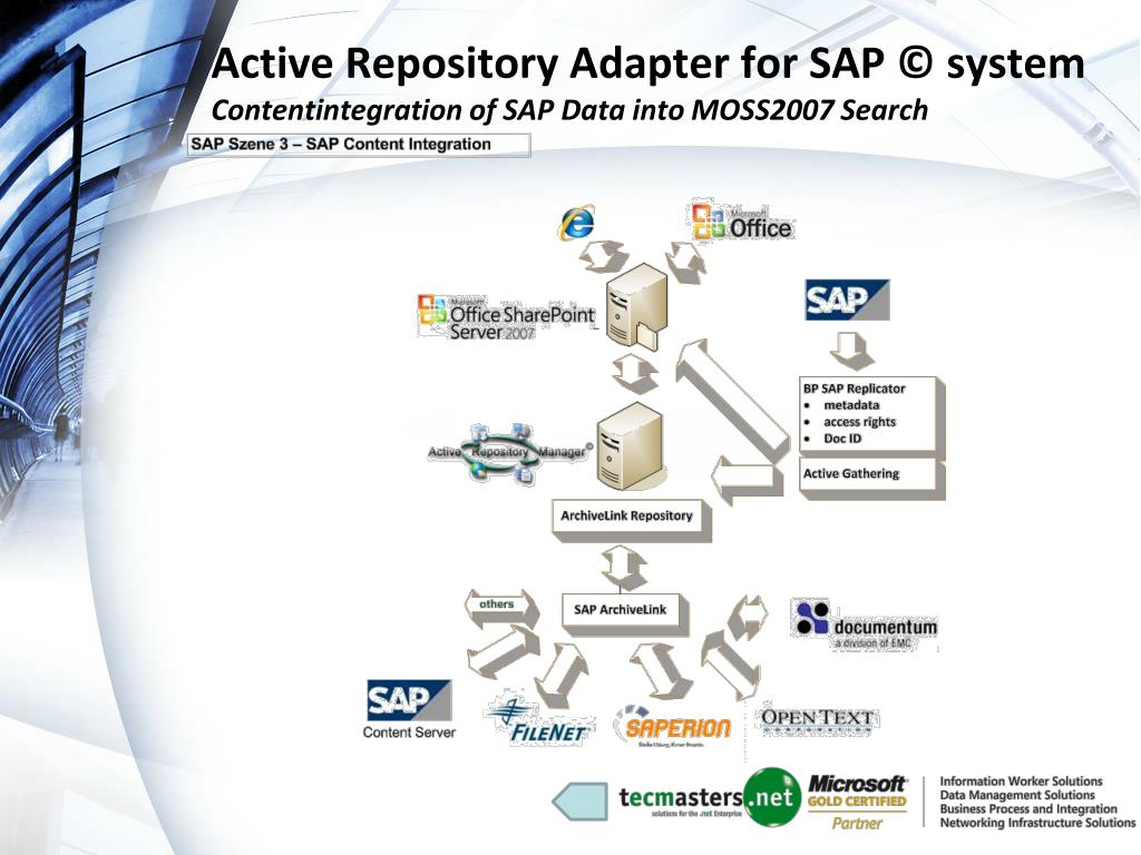 Active Repository Adapter for SAP © system