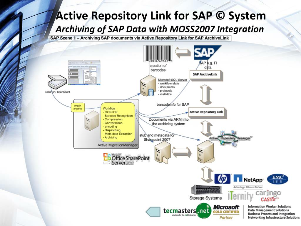 Active Repository Link for SAP © System