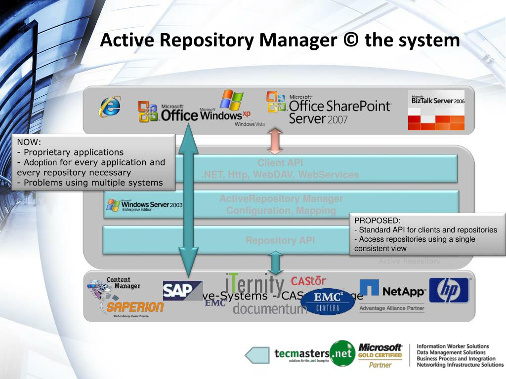 Active Repository Manager © the system