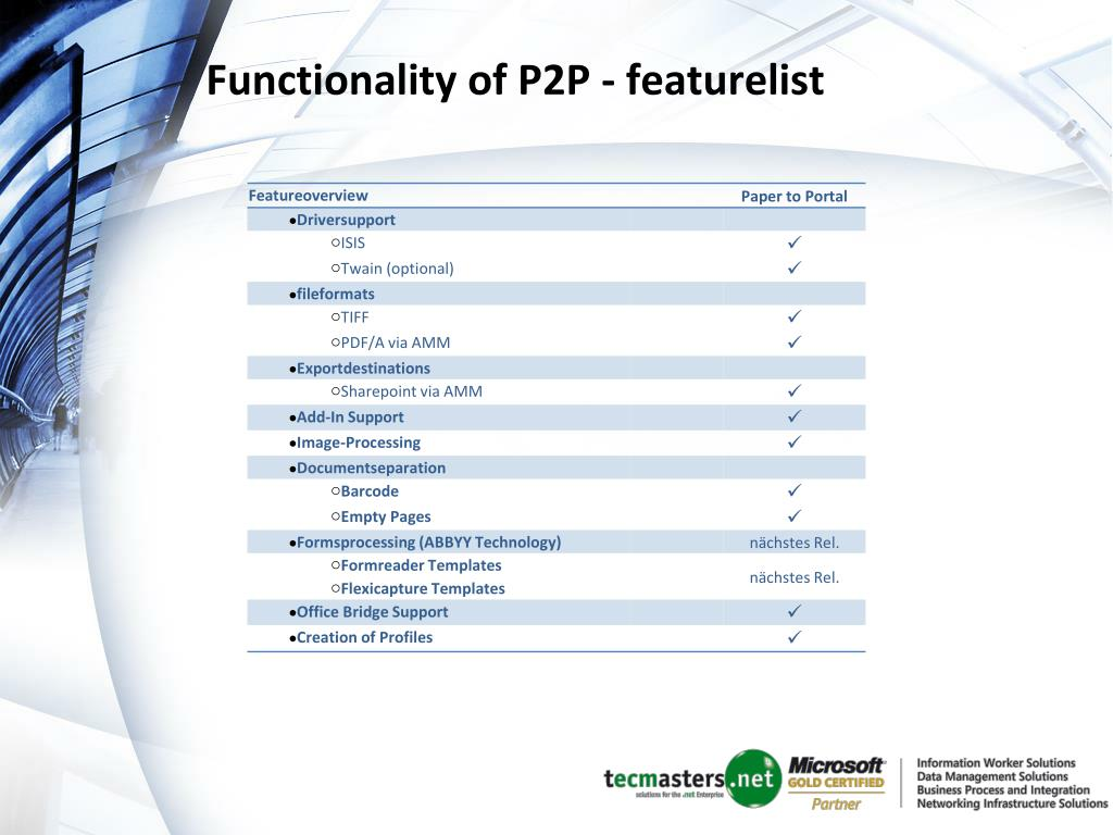 Functionality of P2P - featurelist