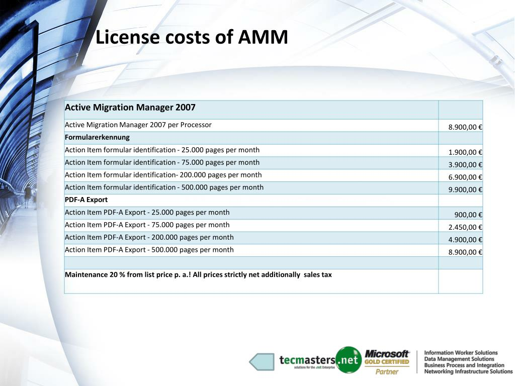 License costs of AMM