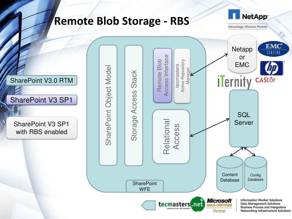 Remote Blob Storage - RBS
