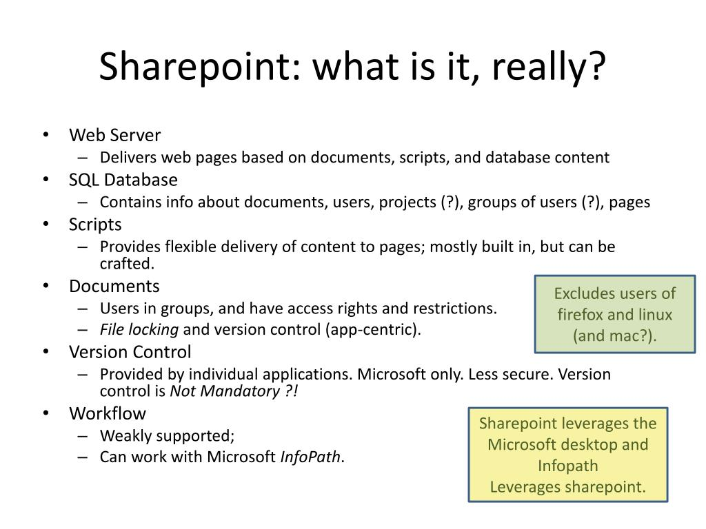 Sharepoint: what is it, really?