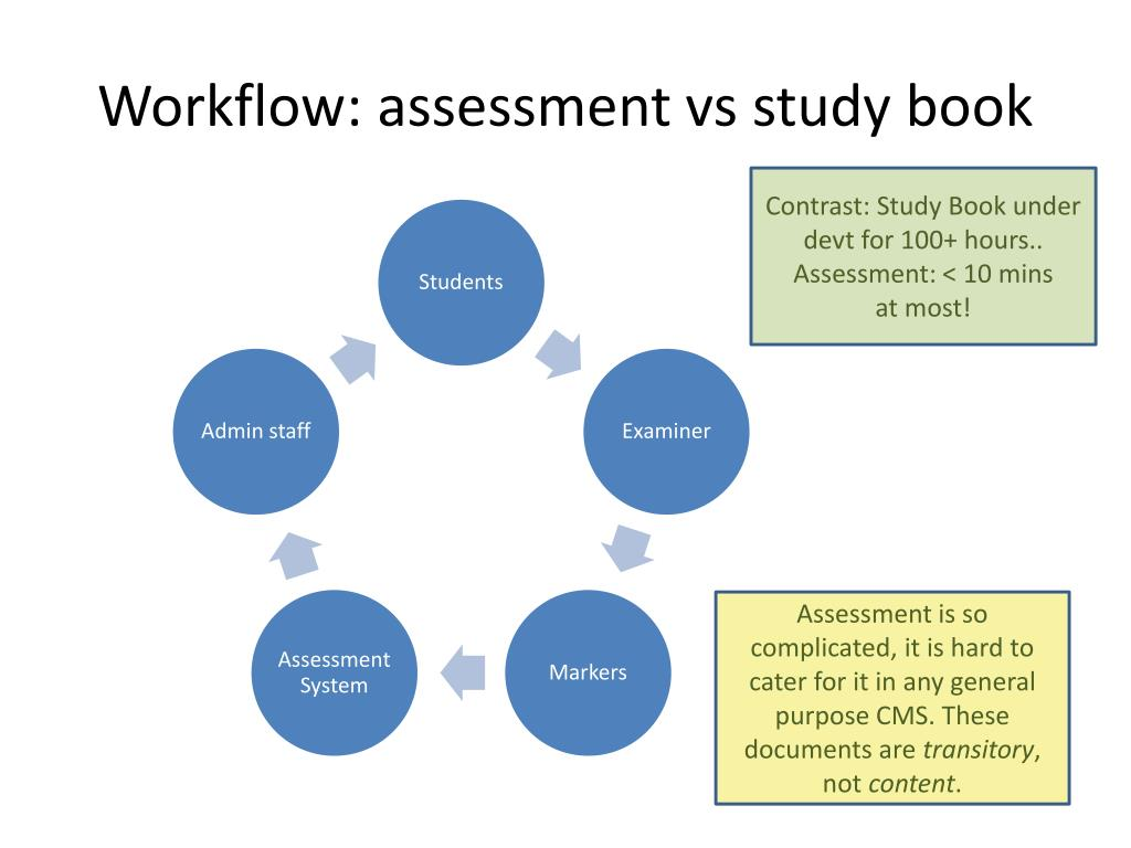 Workflow: assessment