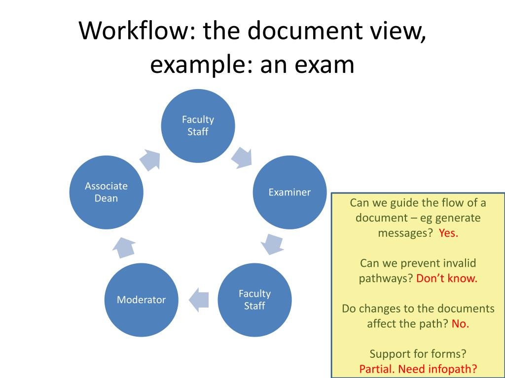 Workflow: the document view, example: an exam