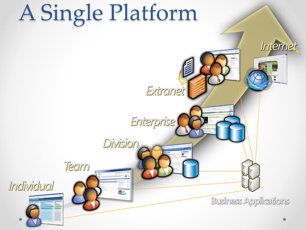 A Single Platform