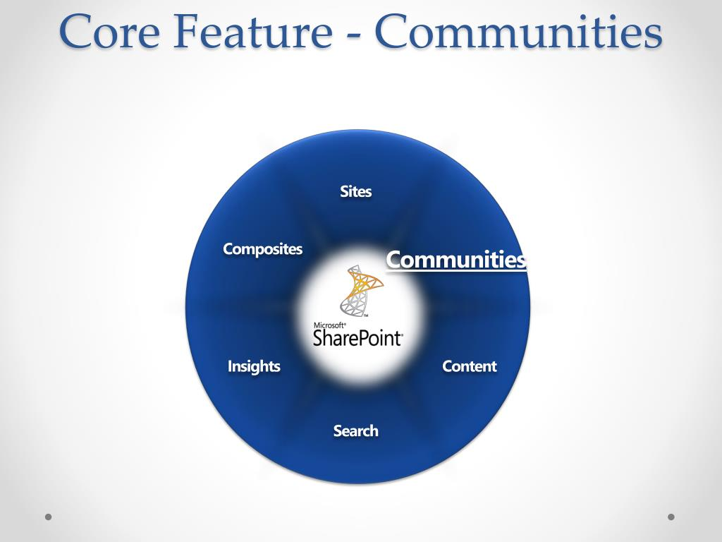 Core Feature - Communities