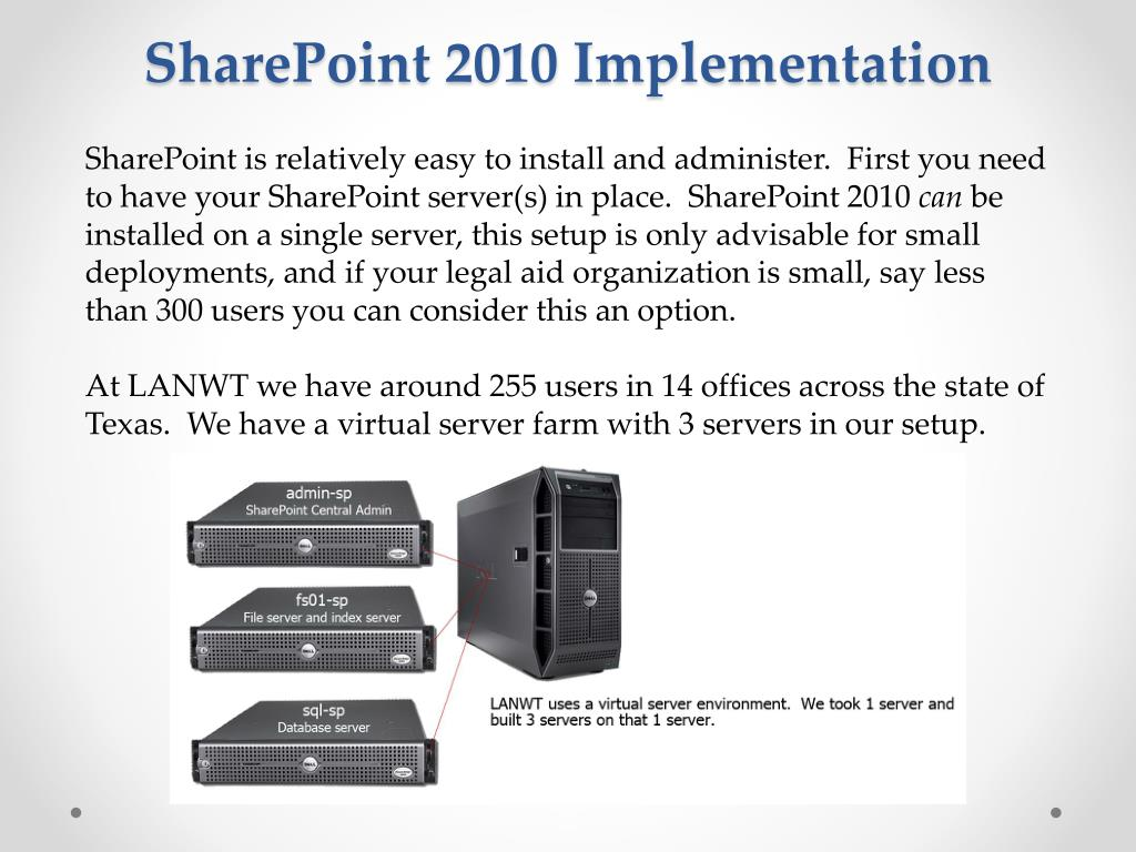 SharePoint 2010 Implementation