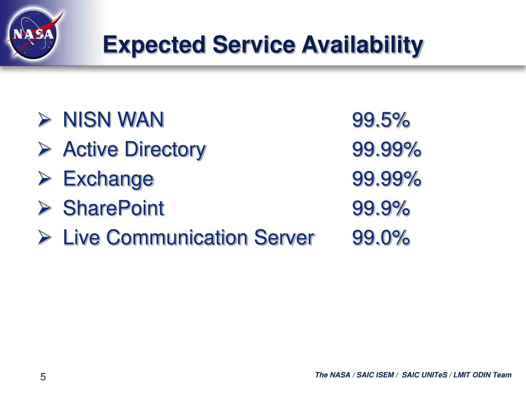 Expected Service Availability