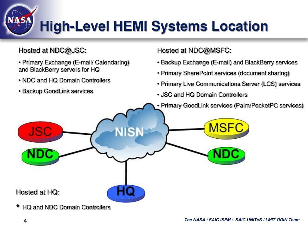 High-Level HEMI Systems Location