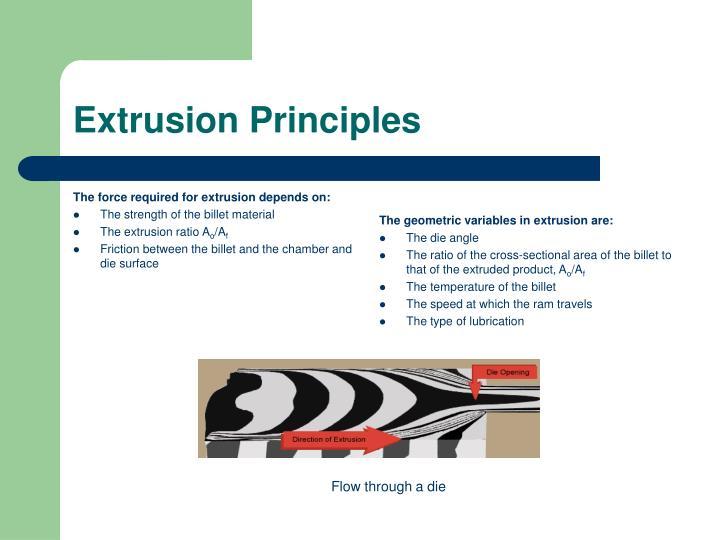 Extrusion Principles
