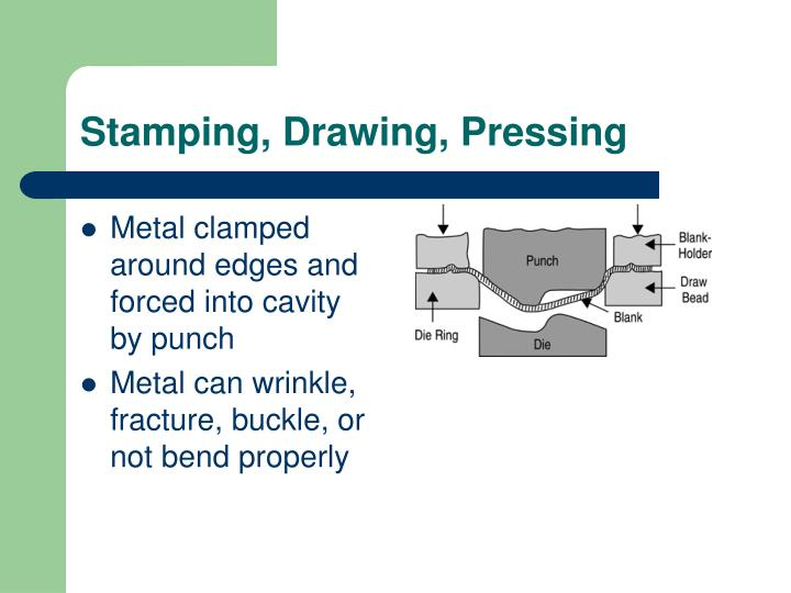 Stamping, Drawing, Pressing