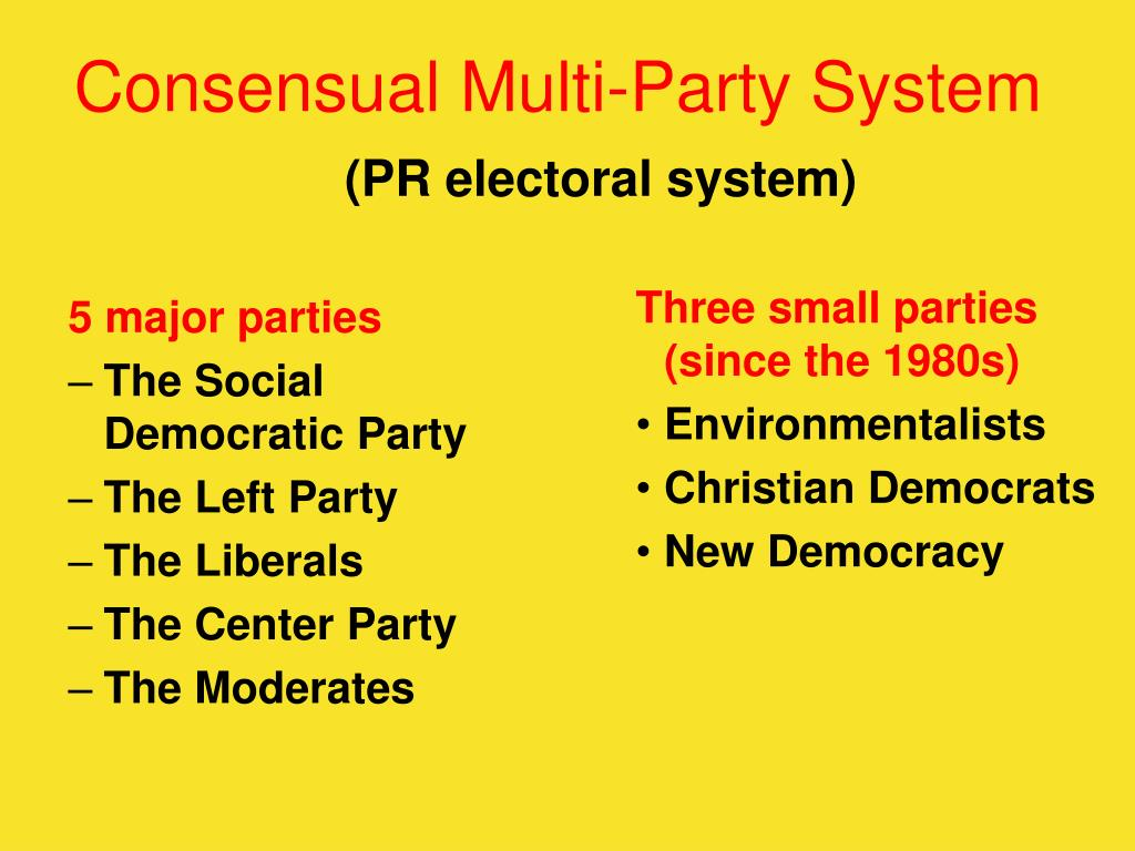 Three small parties (since the 1980s)