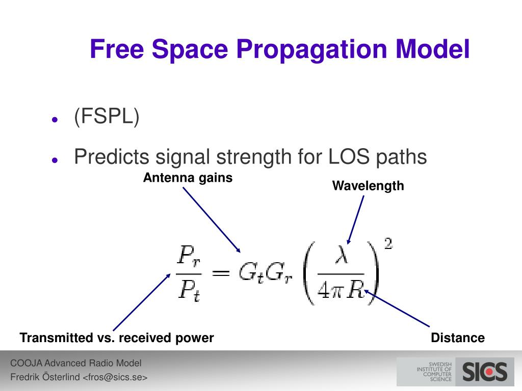 Free Space Propagation Model