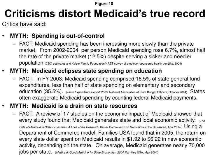 Criticisms distort Medicaid's true record