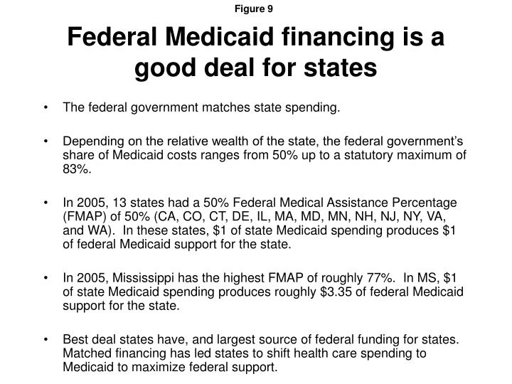 Federal Medicaid financing is a good deal for states