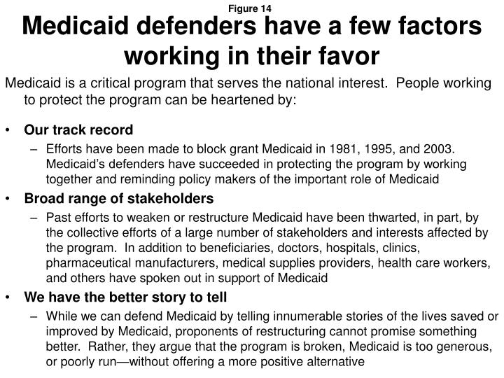 Medicaid defenders have a few factors working in their favor