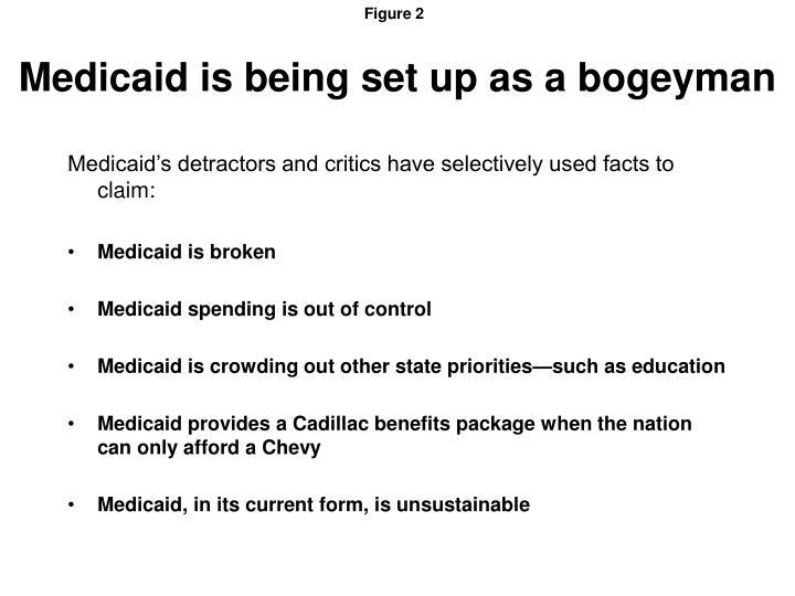 Medicaid is being set up as a bogeyman