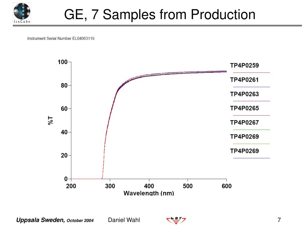 GE, 7 Samples from Production