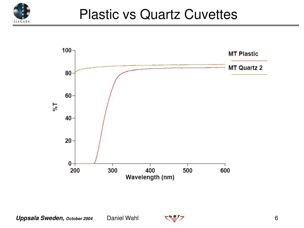 Plastic vs Quartz Cuvettes
