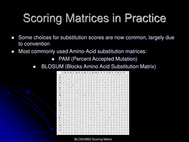 Scoring Matrices in Practice