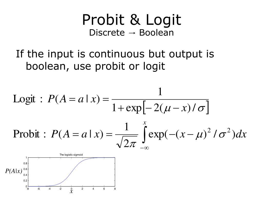 Probit & Logit