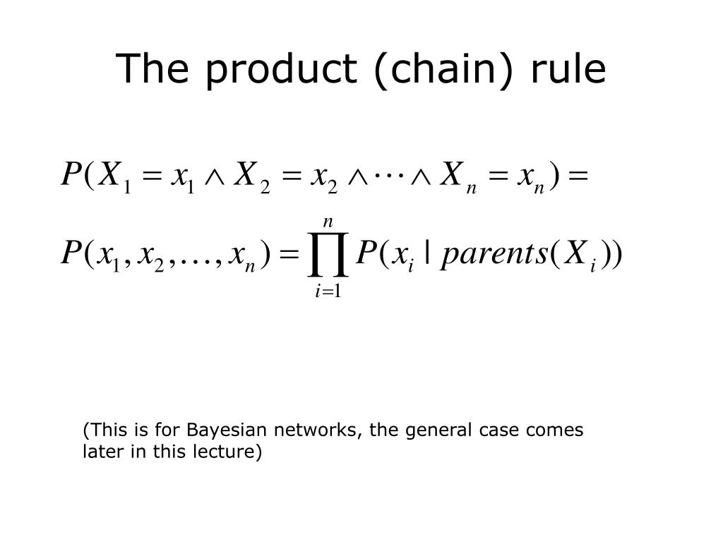 The product (chain) rule