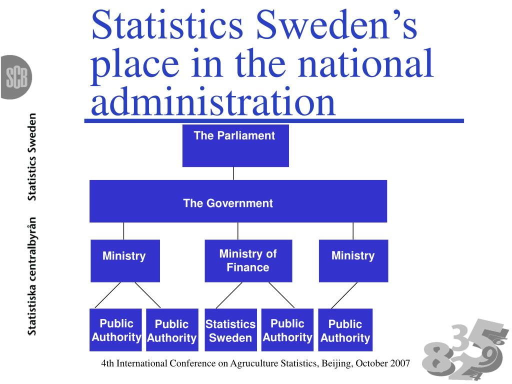 Statistics Sweden's place in the national administration