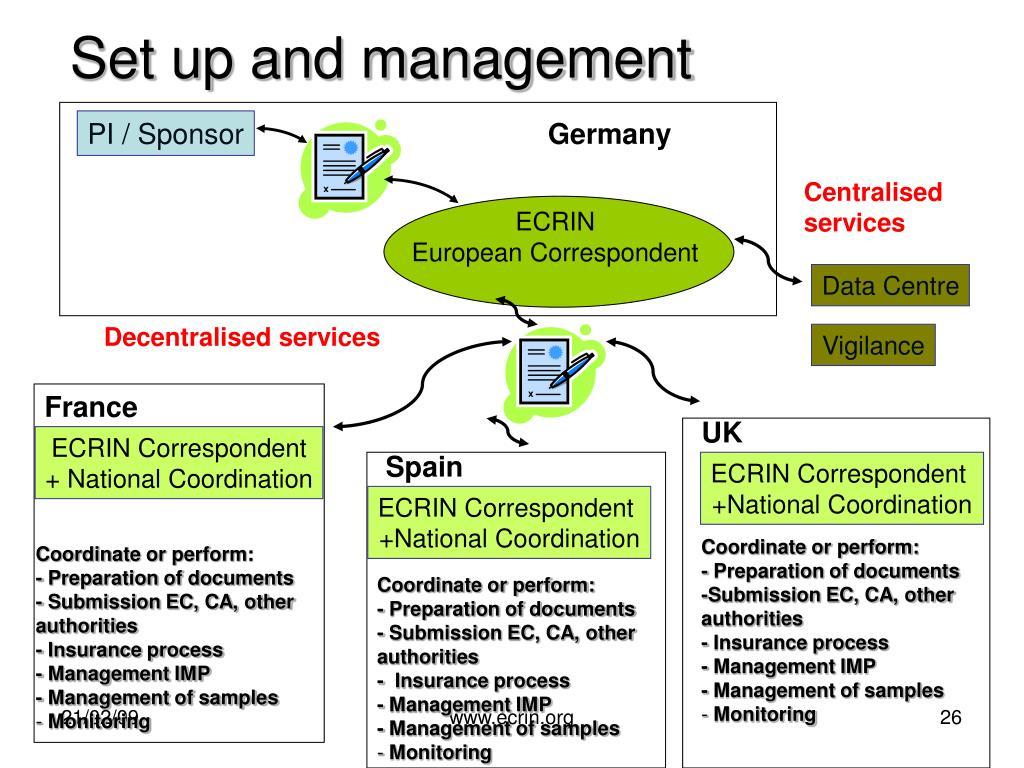 www.ecrin.org
