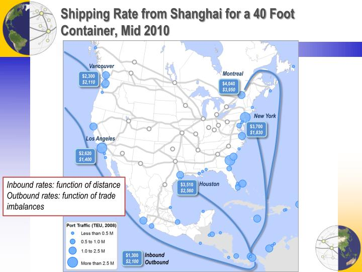 Shipping Rate from Shanghai for a 40 Foot Container, Mid 2010