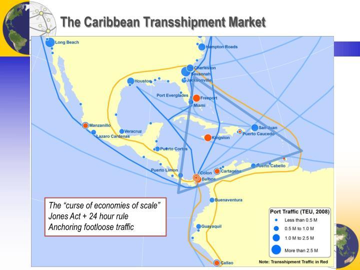 The Caribbean Transshipment Market