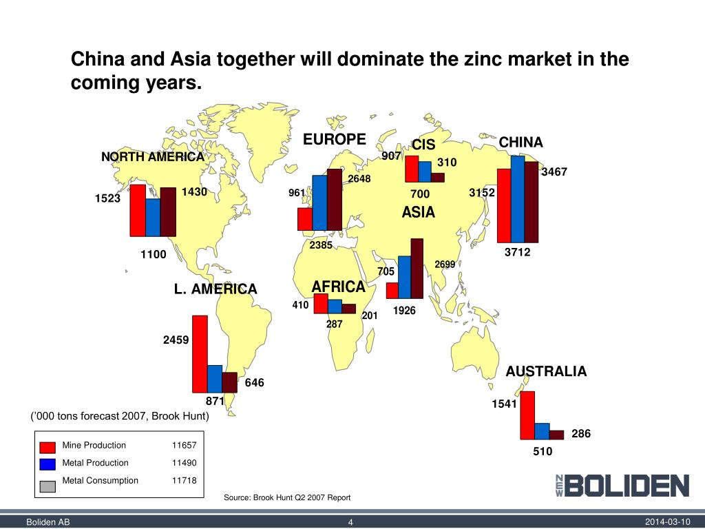 China and Asia together will dominate the zinc market in the coming years.