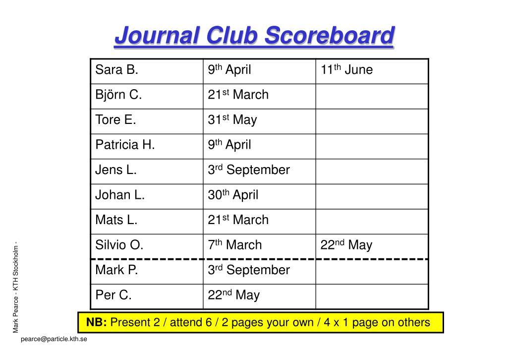 Journal Club Scoreboard