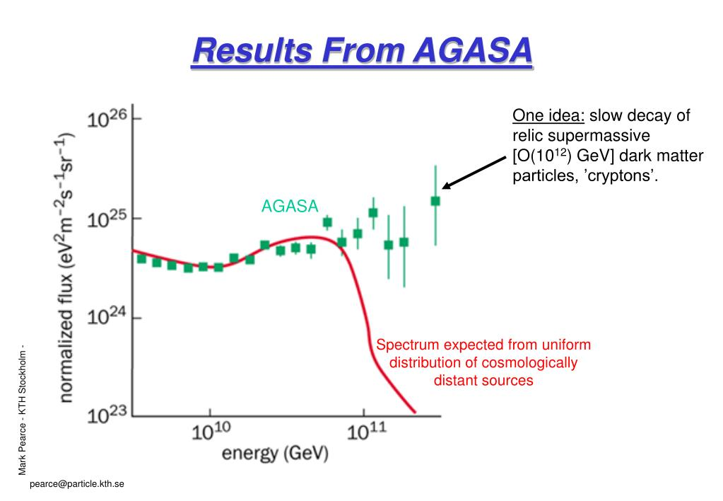 Results From AGASA