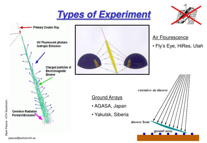 Types of experiment