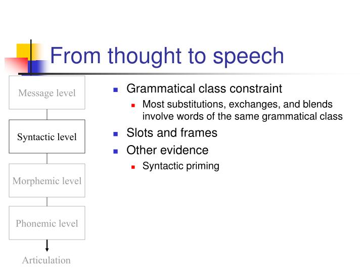 From thought to speech