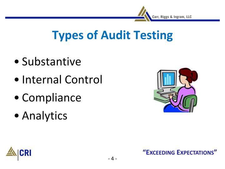 Types of Audit Testing