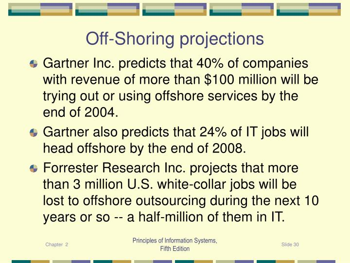 Off-Shoring projections