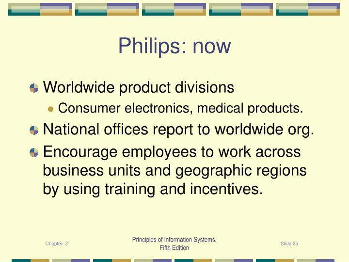Philips: now