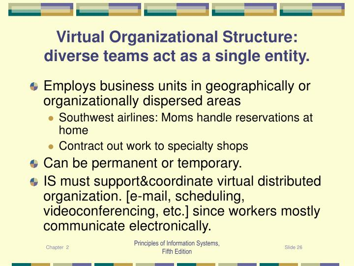 Virtual Organizational Structure: