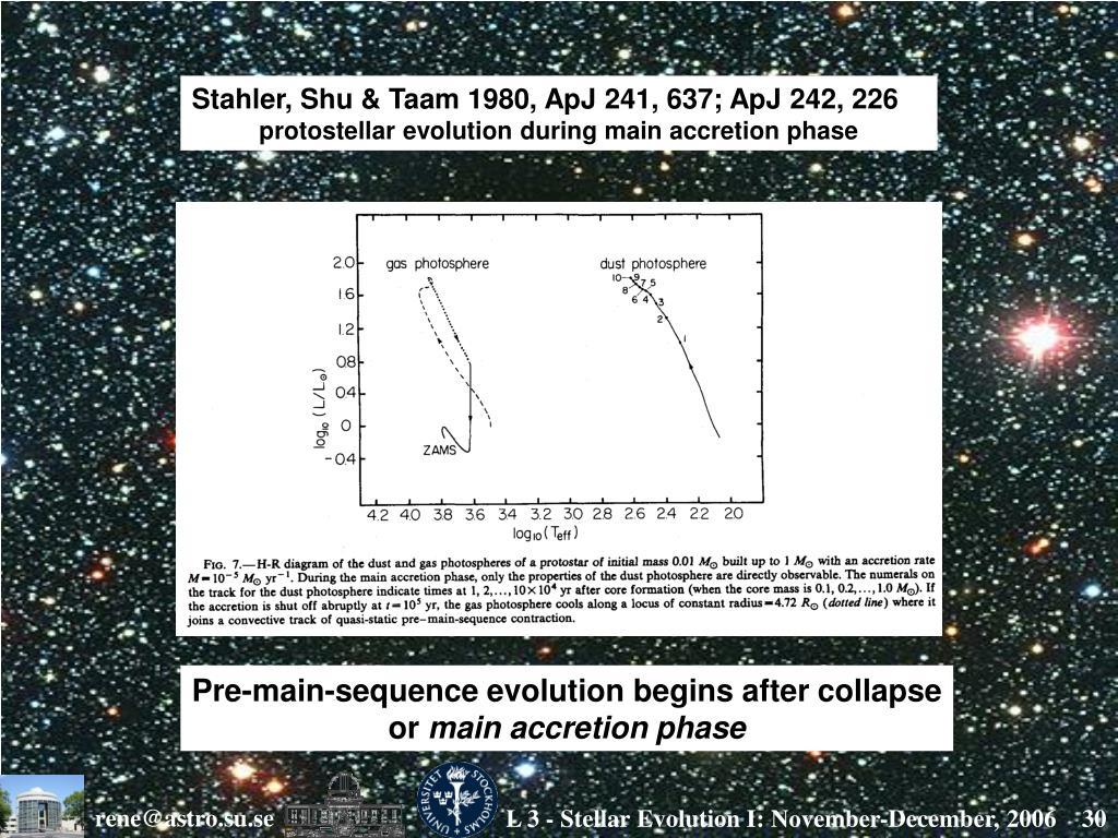 Stahler, Shu & Taam 1980, ApJ 241, 637; ApJ 242, 226