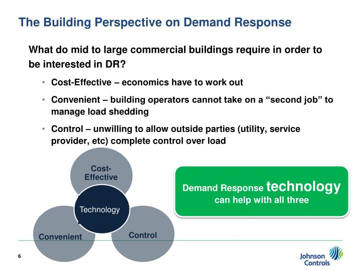 The Building Perspective on Demand Response