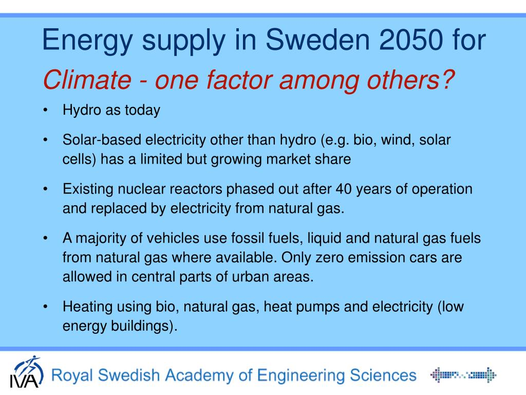 Energy supply in Sweden 2050 for