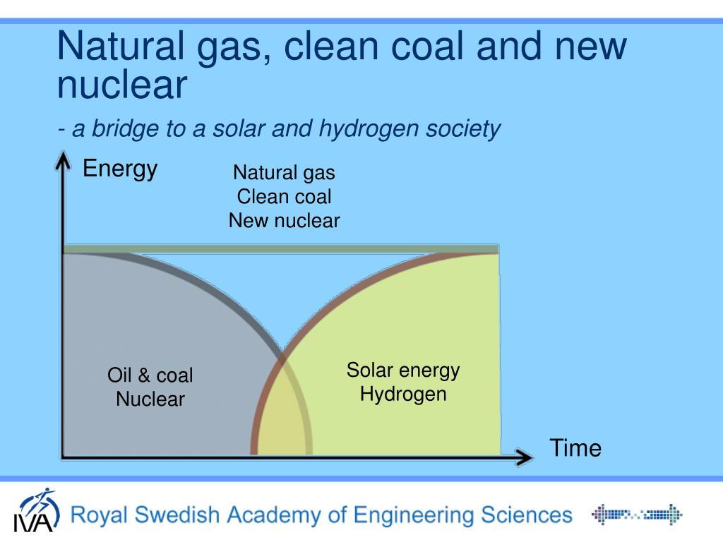 Natural gas, clean coal and new nuclear