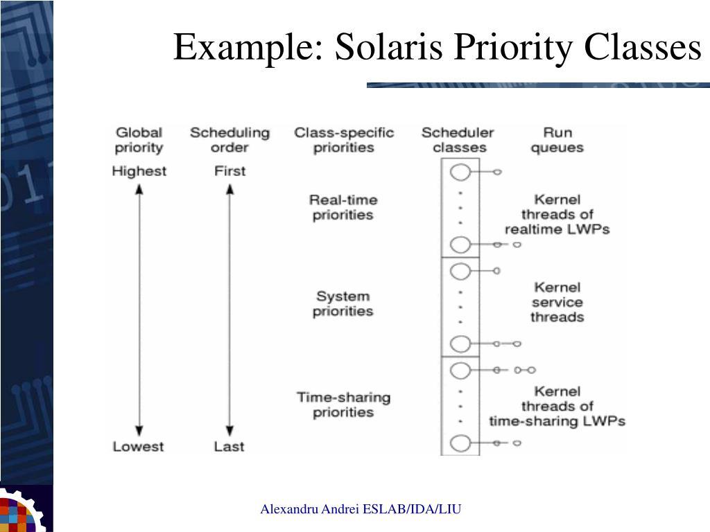 Example: Solaris Priority Classes