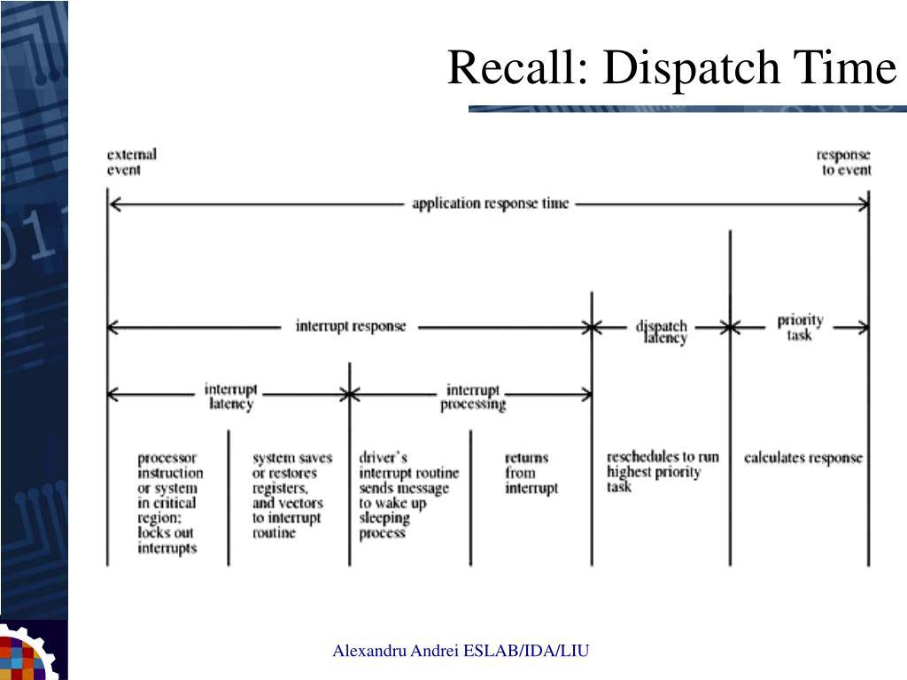 Recall: Dispatch Time