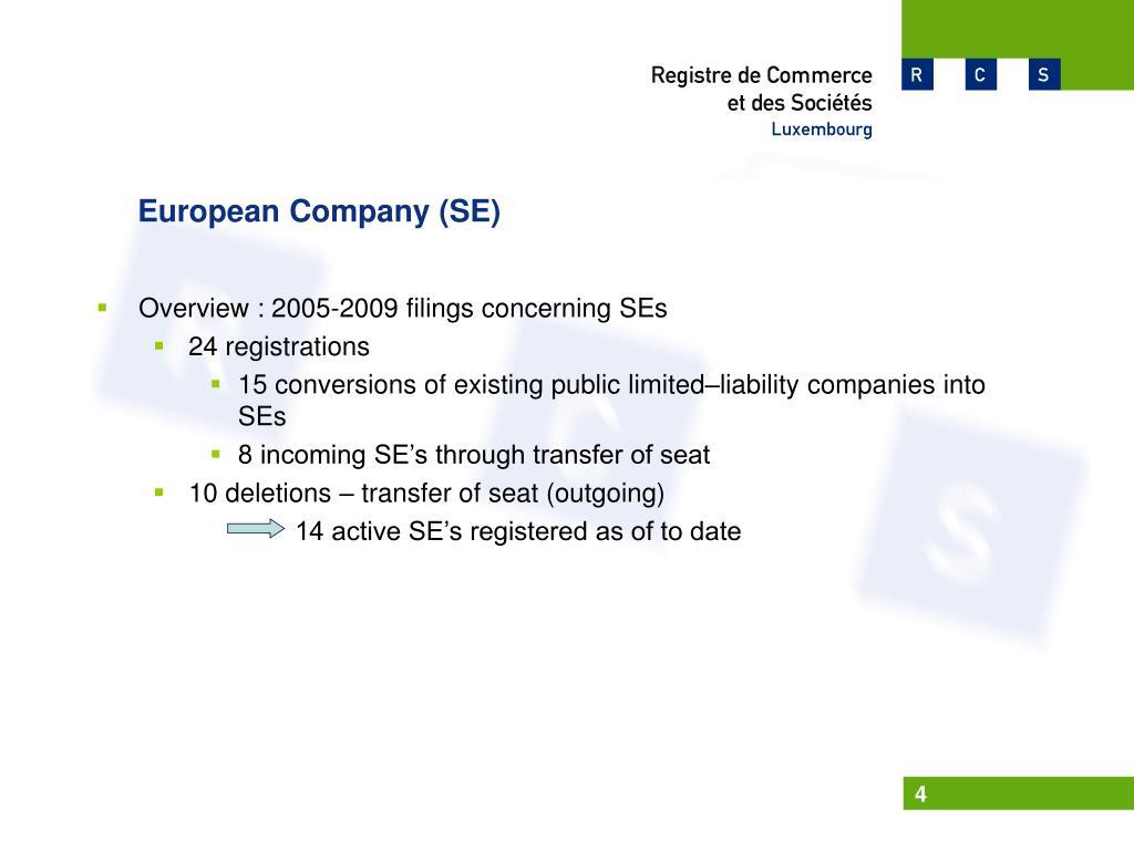 European Company (SE)
