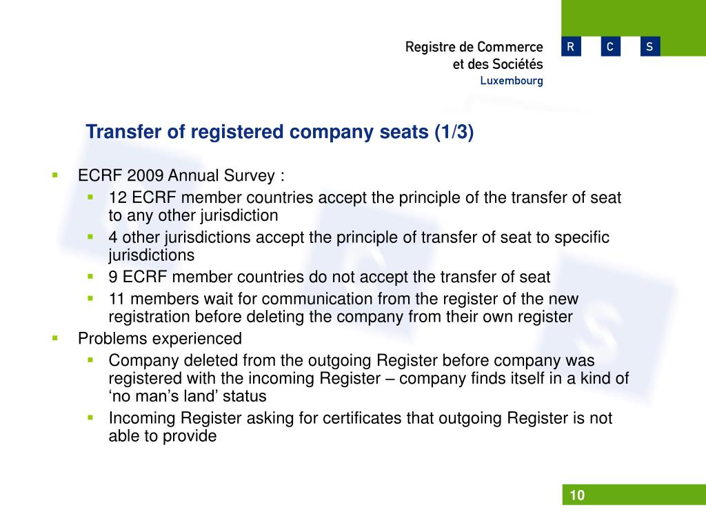 Transfer of registered company seats (1/3)