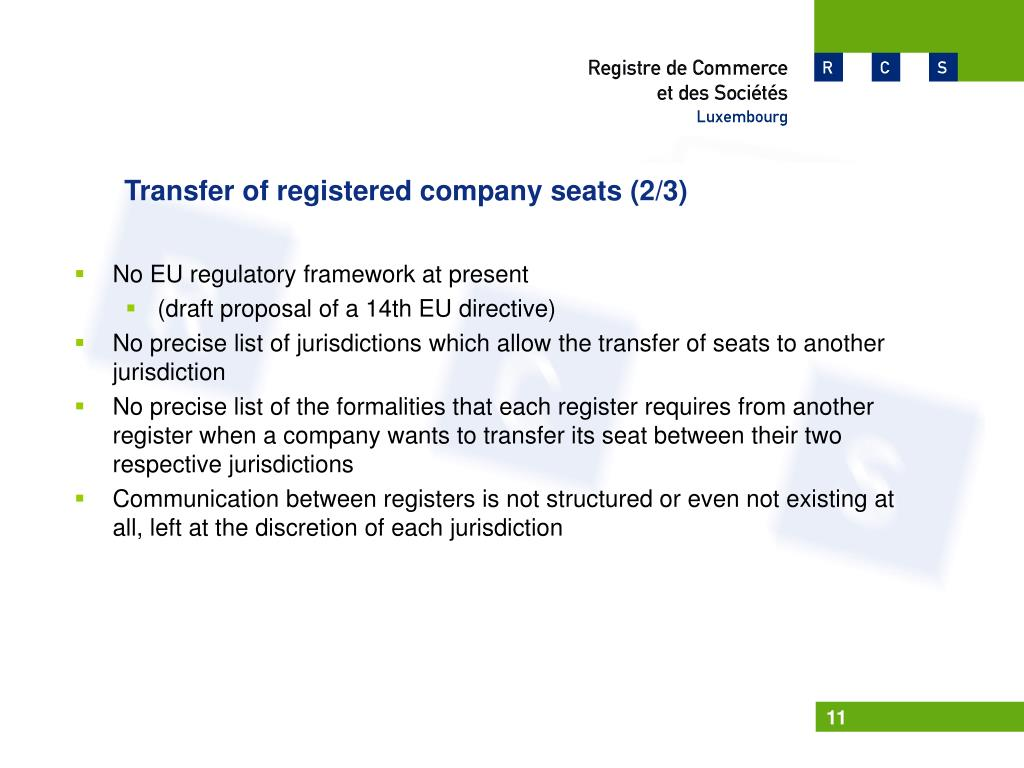 Transfer of registered company seats (2/3)